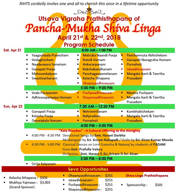 Pancha-Mukha Shiva Linga Prathisthapana